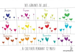 carte postale illustrée par valentine iokem et éditée aux éditions de cortil ges graines de joies à cultiver pendant 12 mois