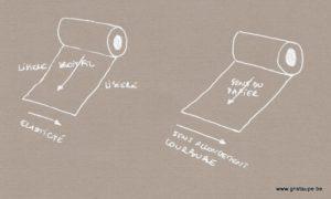 droit fil et sens du papier sur un rouleau