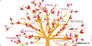 carte postale illustrée par valentine iokem illustrant un arbre avec des souhaits sur les branches